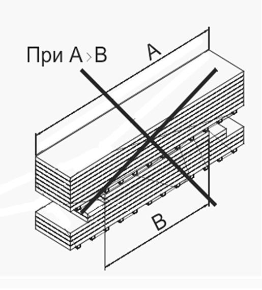 Складирование панелей